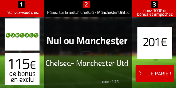 pronostic-chelsea-manchester-united